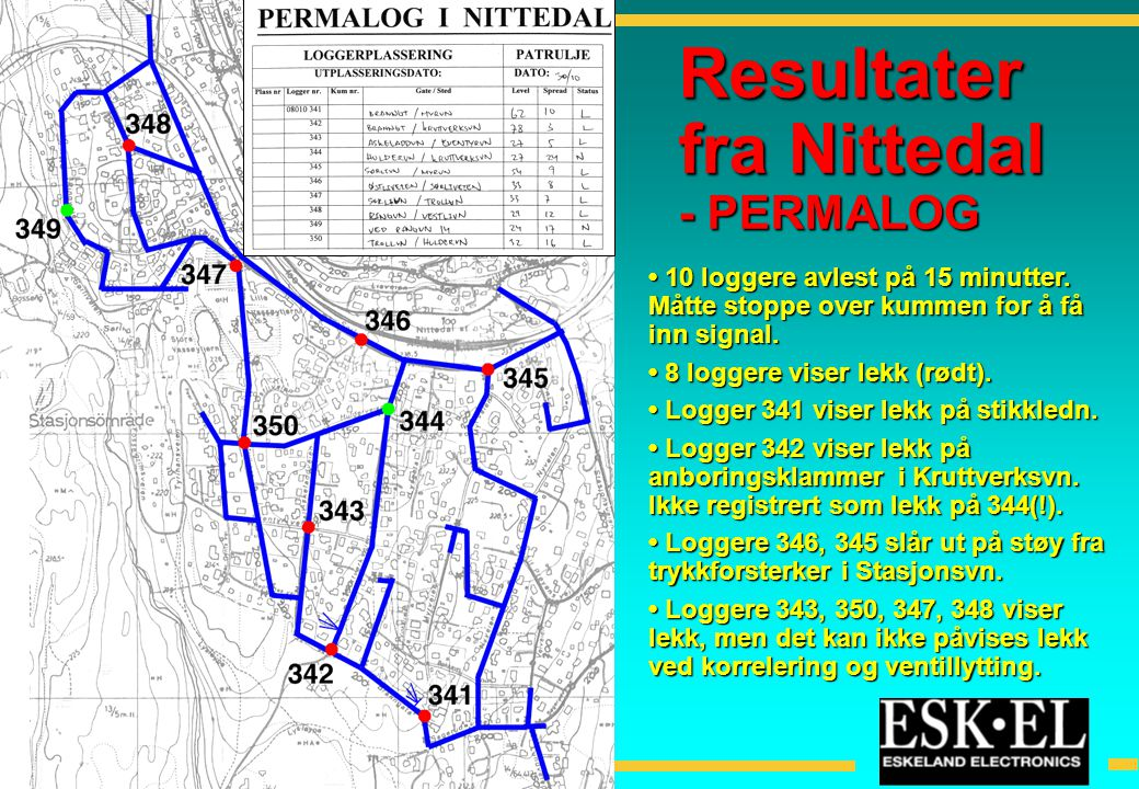 Resultater fra Nittedal - PERMALOG
