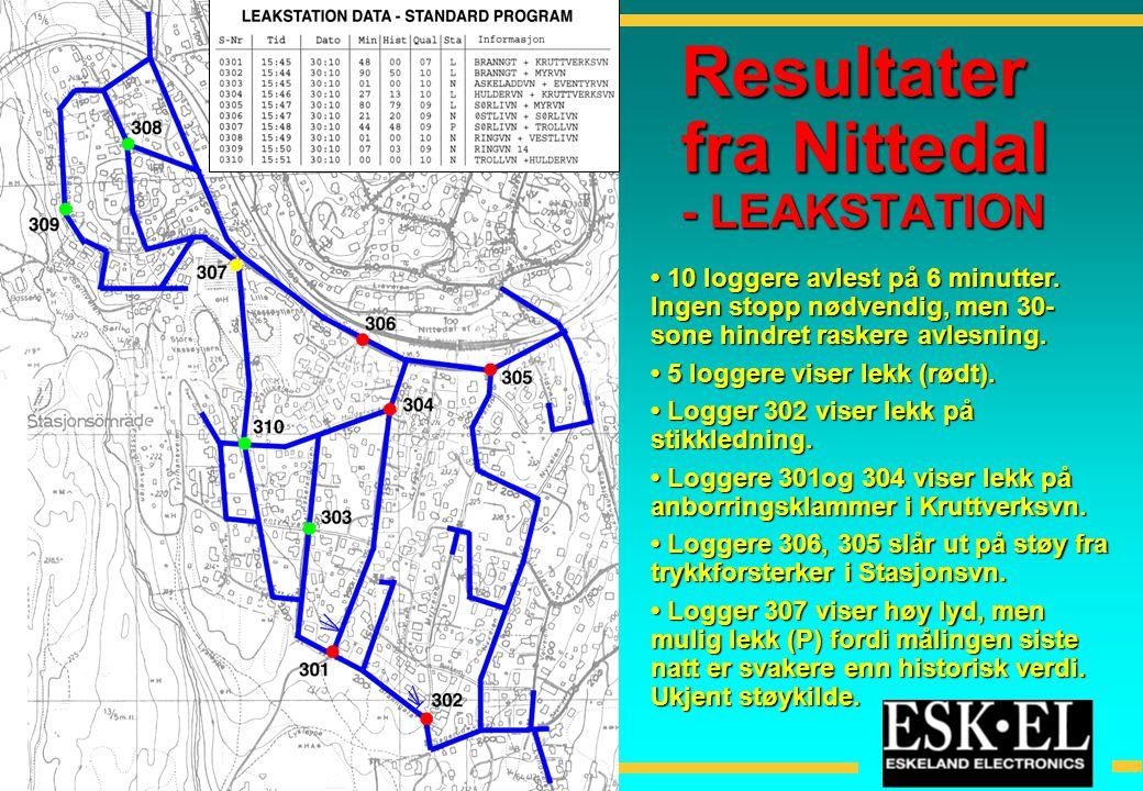 Resultater fra Nittedal - LEAKSTATION