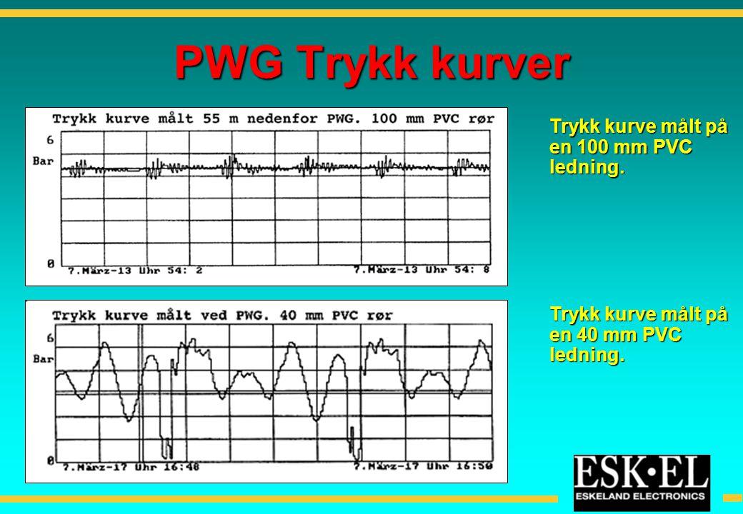PWG Trykk kurver Trykk kurve målt på en 100 mm PVC ledning.