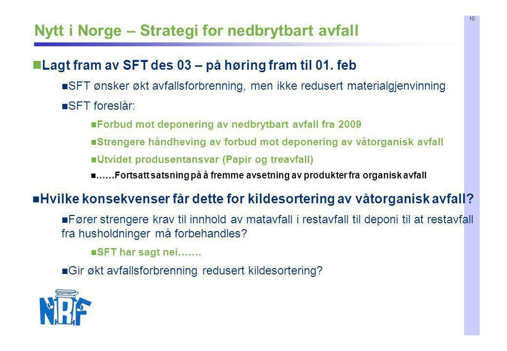 Nytt i Norge – Strategi for nedbrytbart avfall