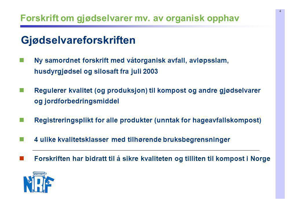 Forskrift om gjødselvarer mv. av organisk opphav