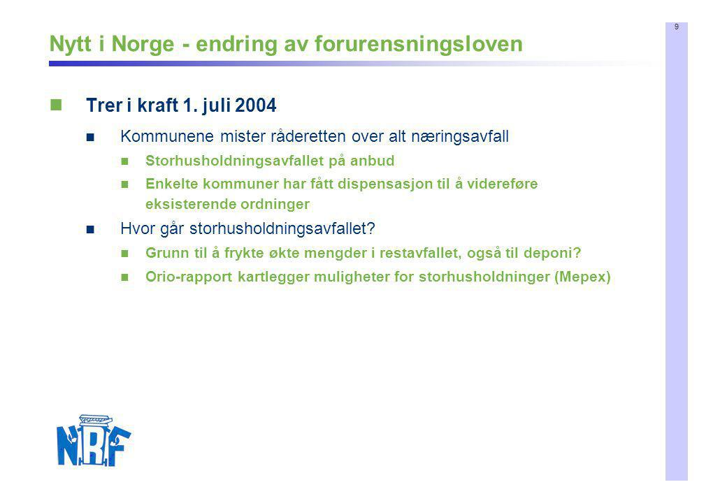Nytt i Norge - endring av forurensningsloven