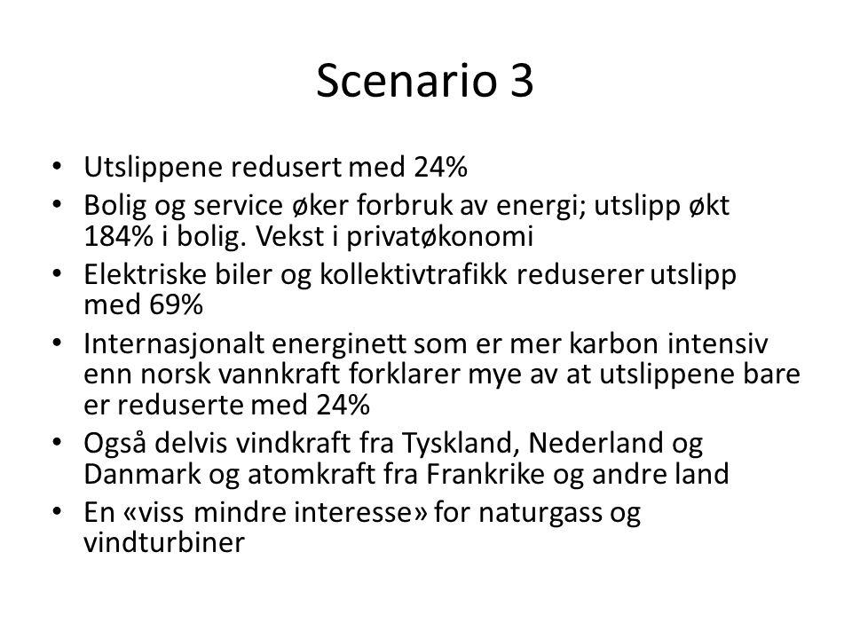 Scenario 3 Utslippene redusert med 24%