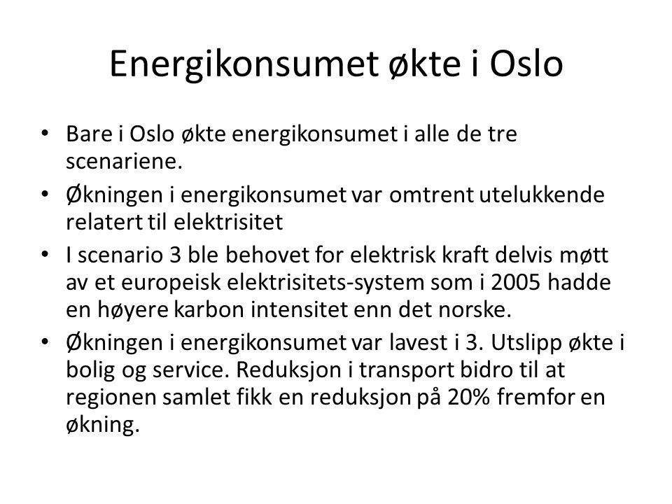 Energikonsumet økte i Oslo