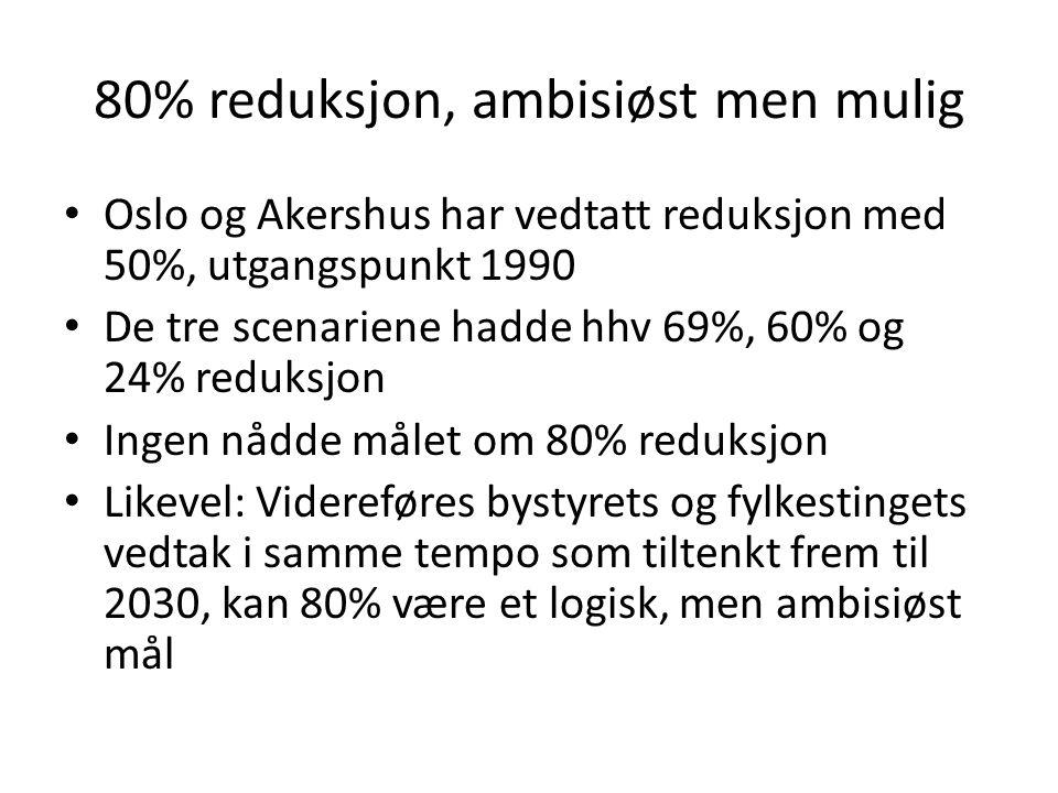 80% reduksjon, ambisiøst men mulig