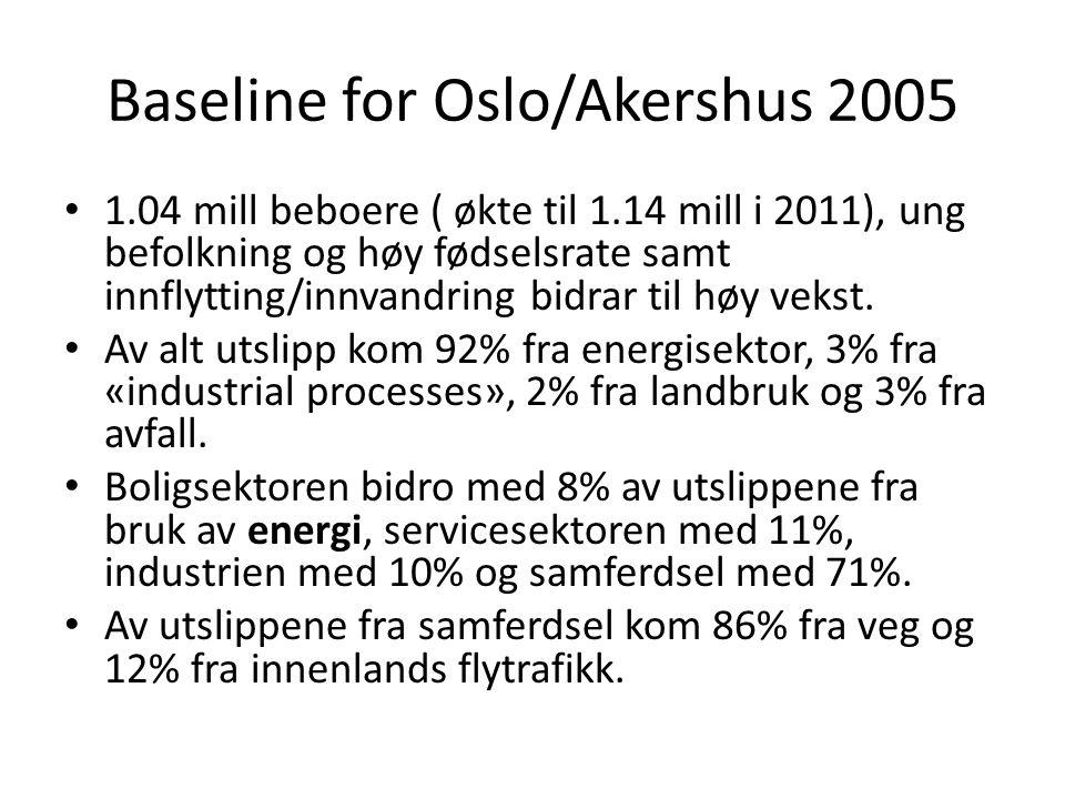 Baseline for Oslo/Akershus 2005