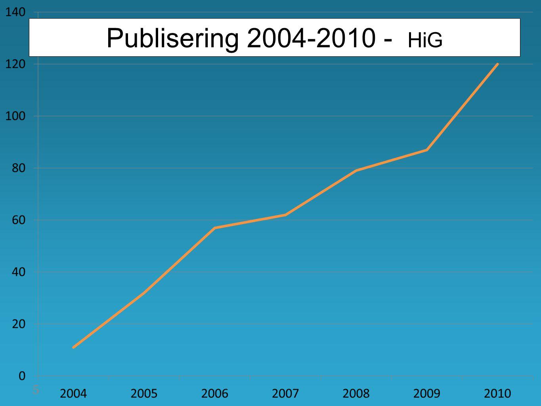 Publisering 2004-2010 - HiG 5