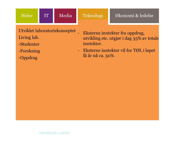 Helse IT Media Teknologi Økonomi & ledelse