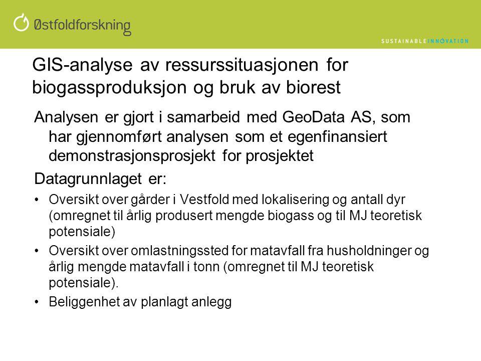 GIS-analyse av ressurssituasjonen for biogassproduksjon og bruk av biorest