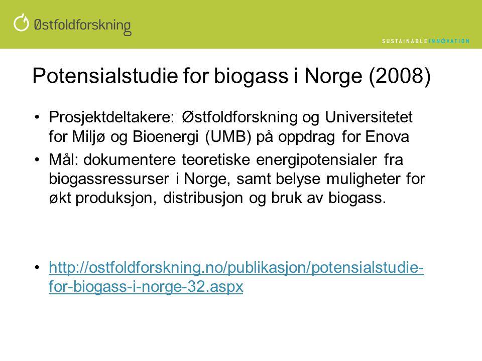Potensialstudie for biogass i Norge (2008)