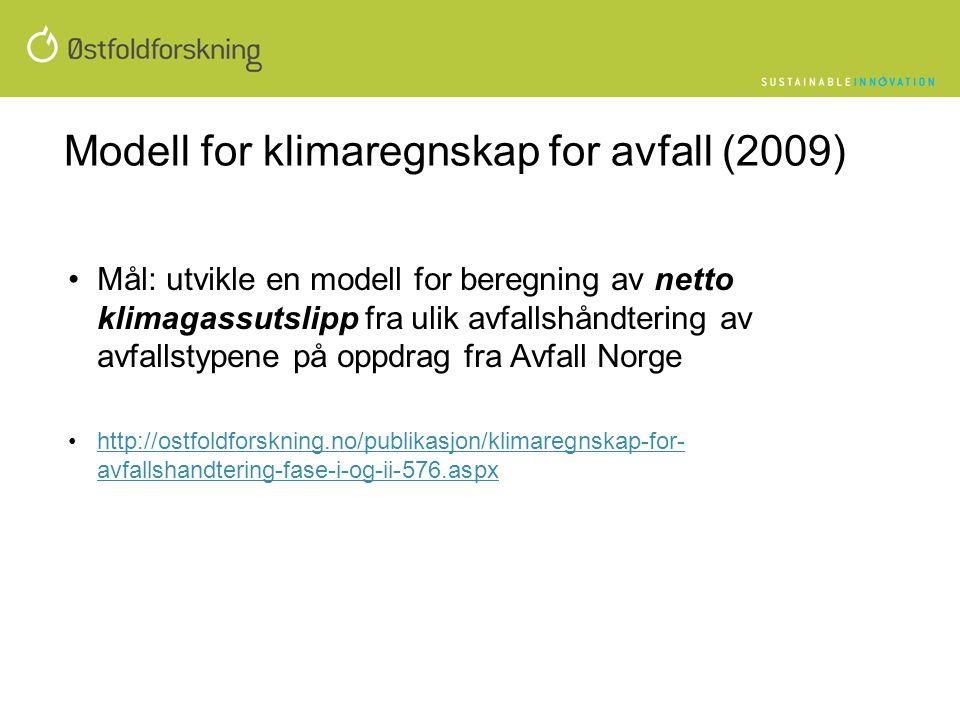 Modell for klimaregnskap for avfall (2009)