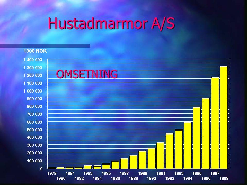 Hustadmarmor A/S OMSETNING