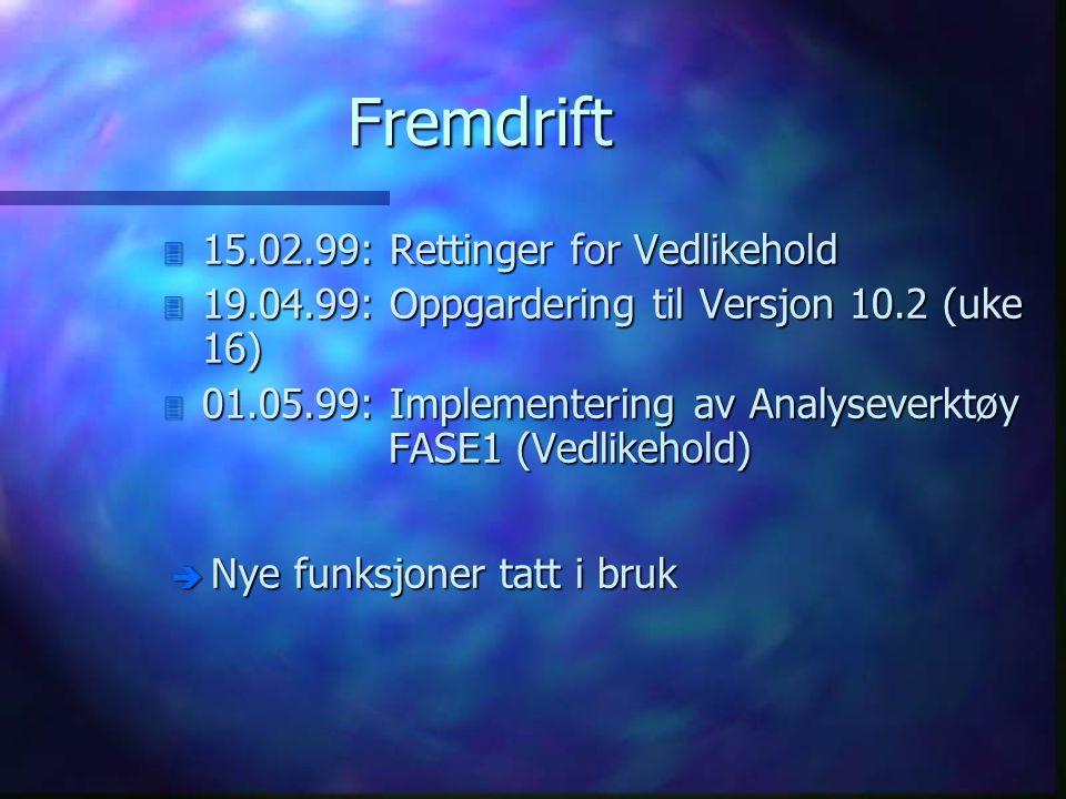 Fremdrift 15.02.99: Rettinger for Vedlikehold