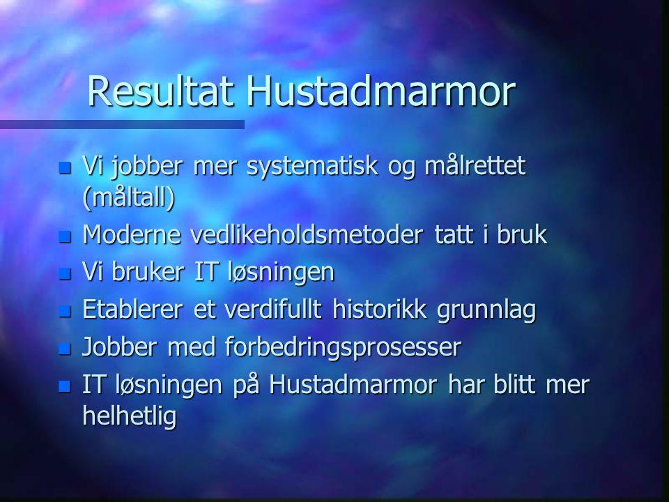 Resultat Hustadmarmor