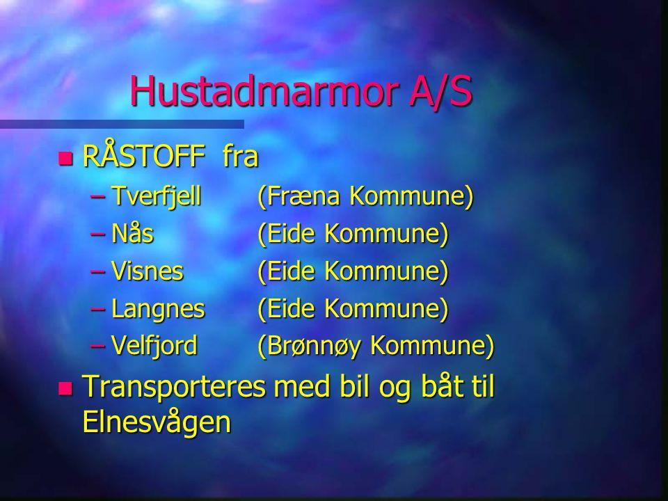 Hustadmarmor A/S RÅSTOFF fra