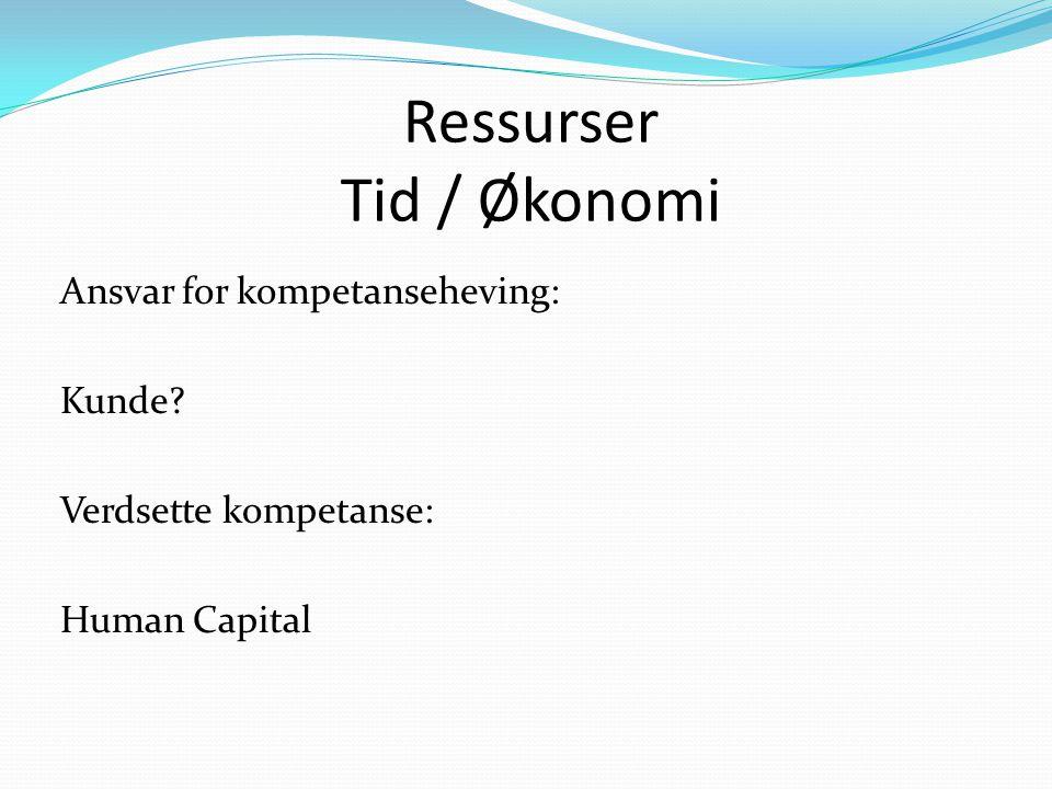 Ressurser Tid / Økonomi