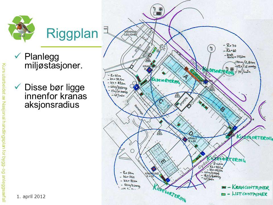 Riggplan Planlegg miljøstasjoner.