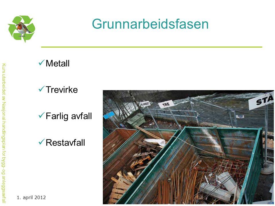 Grunnarbeidsfasen Metall Trevirke Farlig avfall Restavfall