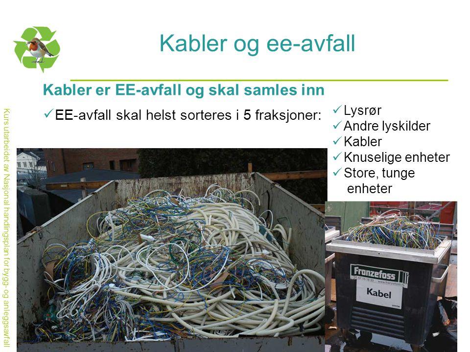 Kabler og ee-avfall Kabler er EE-avfall og skal samles inn