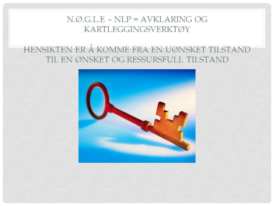 N.Ø.G.L.E – NLP = Avklaring og kartleggingsverktøy Hensikten er å komme fra en uønsket tilstand til en ønsket og ressursfull tilstand