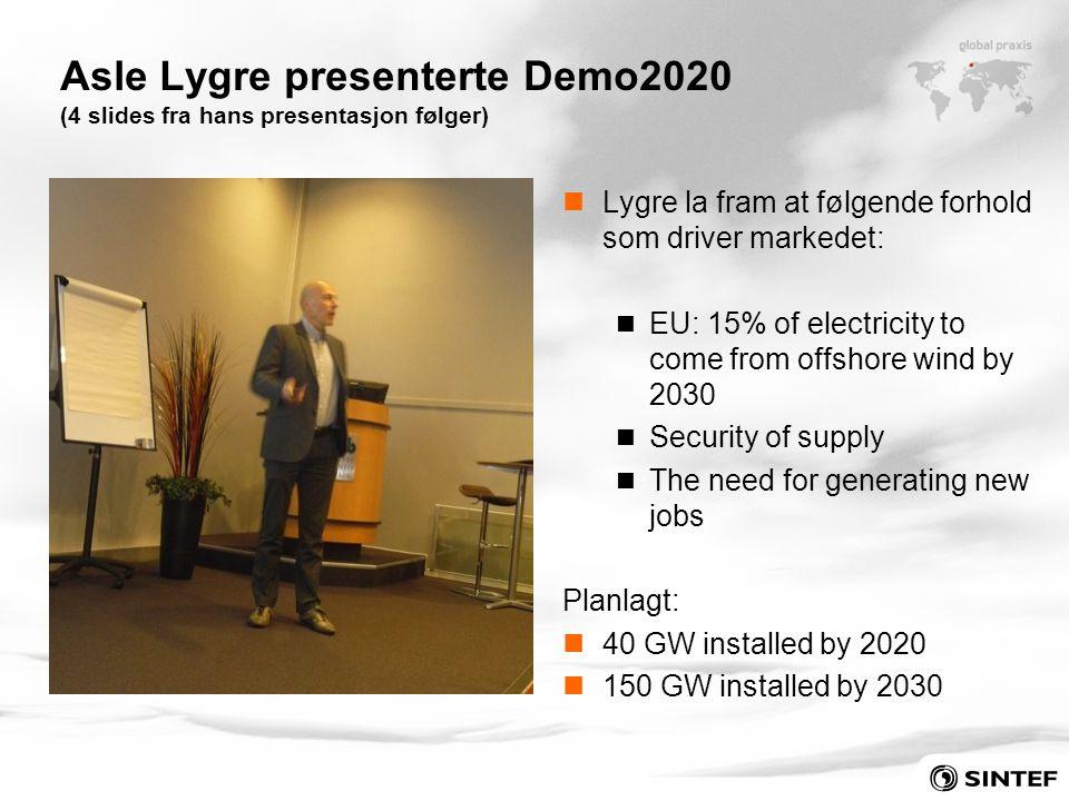 Asle Lygre presenterte Demo2020 (4 slides fra hans presentasjon følger)