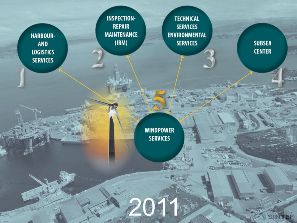 Og her er vi i 2011. Vi har allerede tilegnet oss kompetanse og erfaring og jobber kontinuerlig med å bygge opp et solid netteverk av samarbeidspartnerer innen logistikk / prosjektutførelse innen vindkraft markedet. Vi ønsker å få bygget opp anerkjennelse som et logistikk knutepkt., ved at benyttelse av våre mulige tjenester ikke har noen begrensninger Nettopp dette skal komme dere til gode ved å bli med på CCB Kollsnes eventyret