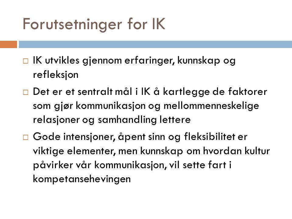 Forutsetninger for IK IK utvikles gjennom erfaringer, kunnskap og refleksjon.