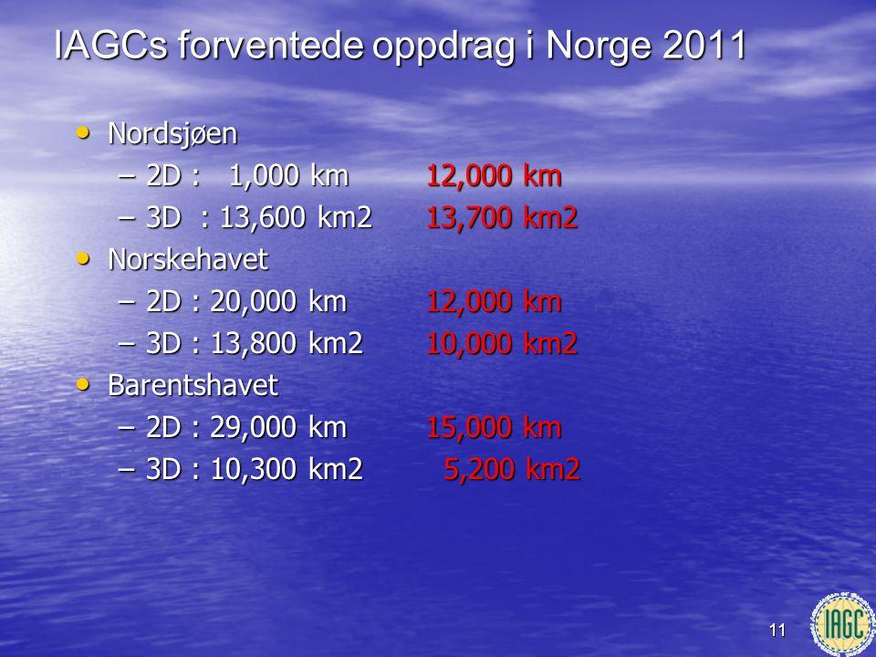 IAGCs forventede oppdrag i Norge 2011