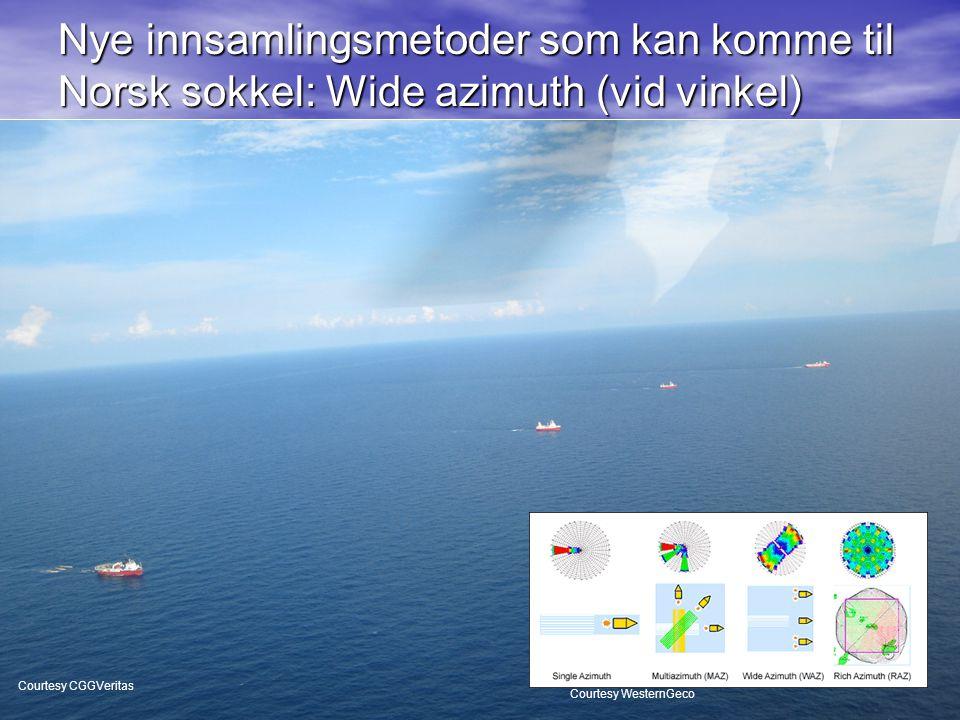 Nye innsamlingsmetoder som kan komme til Norsk sokkel: Wide azimuth (vid vinkel)