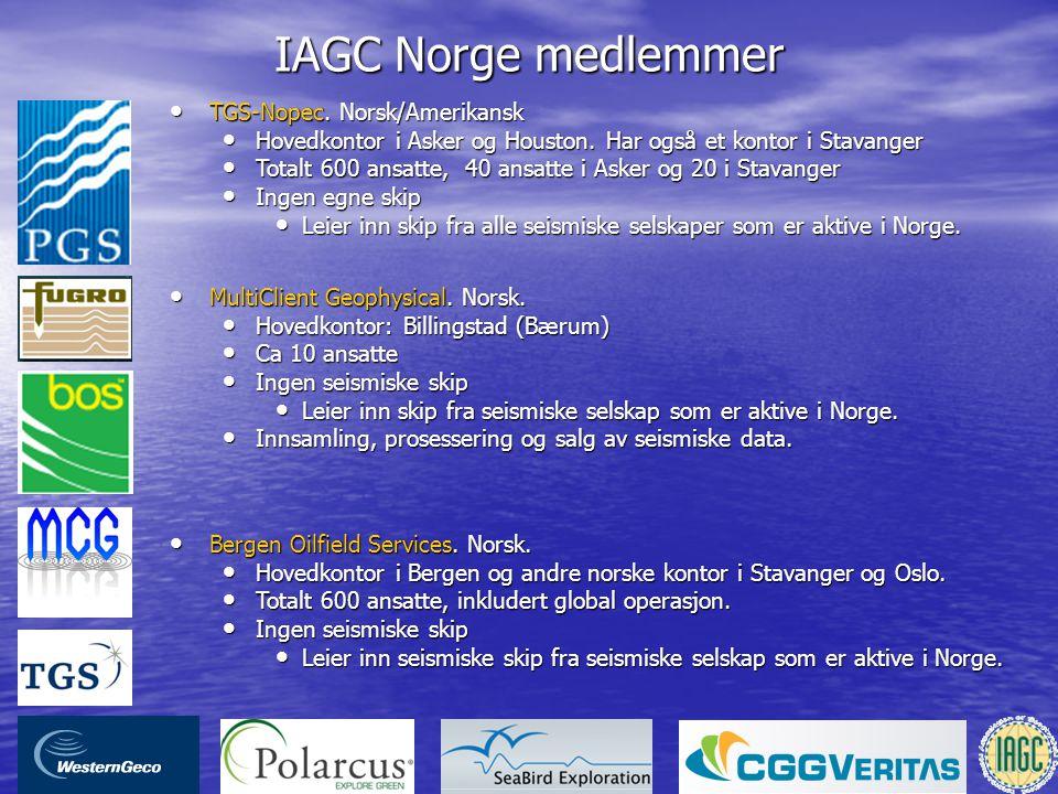 IAGC Norge medlemmer TGS-Nopec. Norsk/Amerikansk