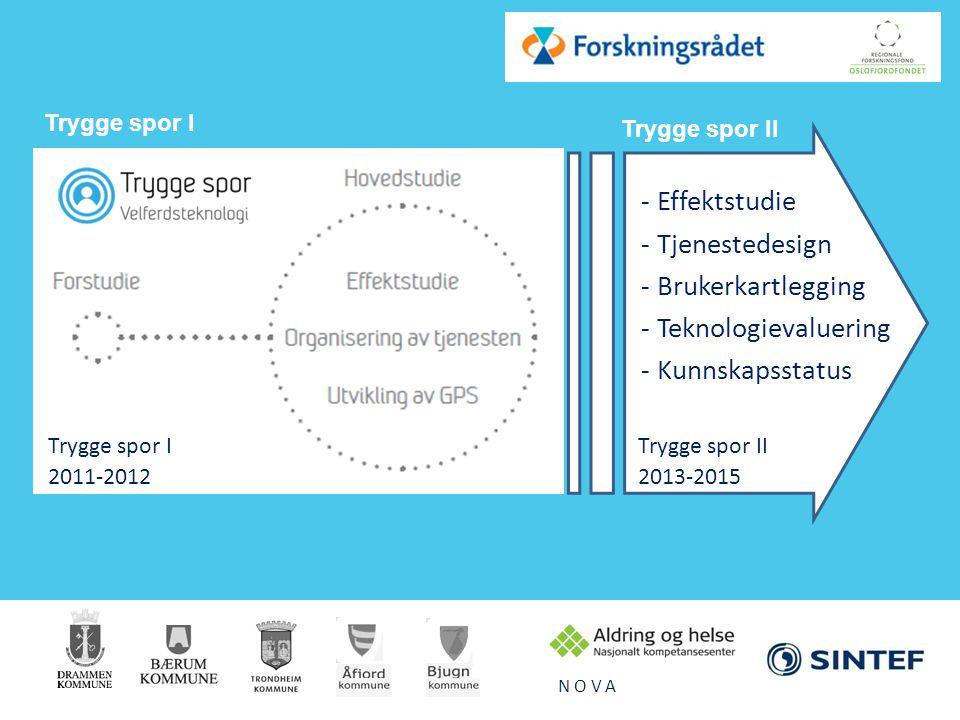 Trygge spor I Trygge spor II. - Effektstudie - Tjenestedesign - Brukerkartlegging - Teknologievaluering - Kunnskapsstatus