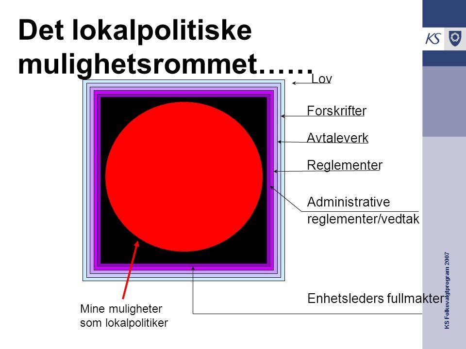 Det lokalpolitiske mulighetsrommet……