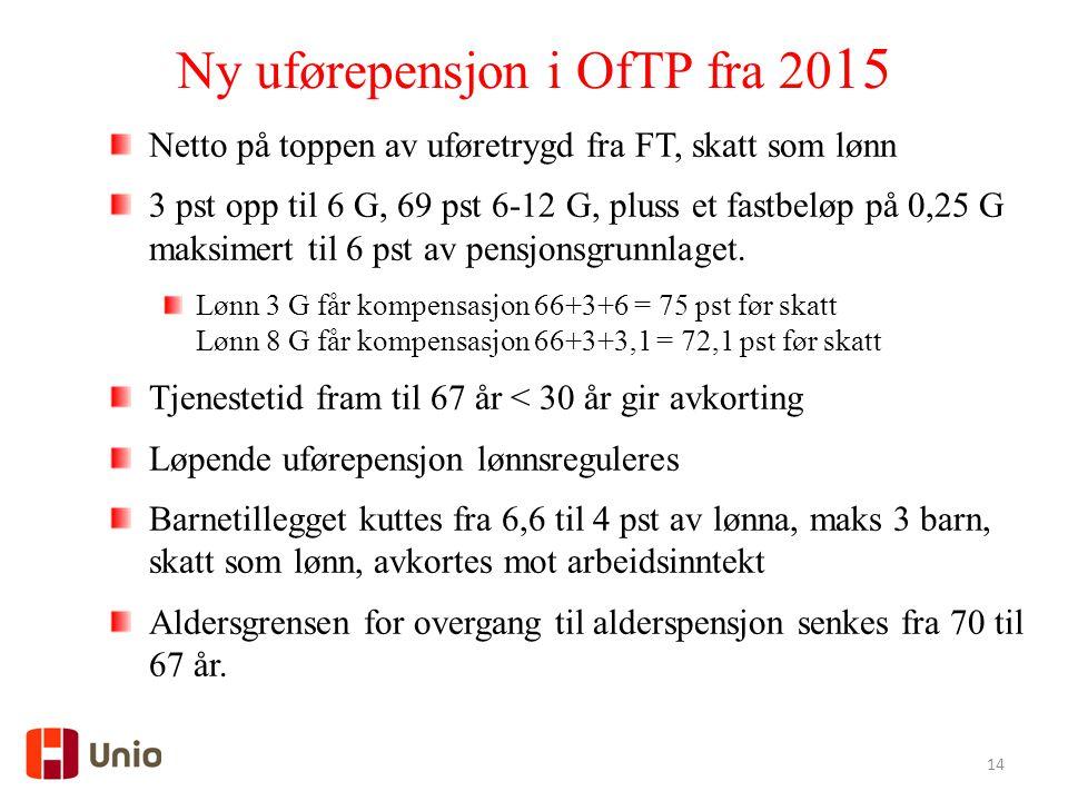 Ny uførepensjon i OfTP fra 2015