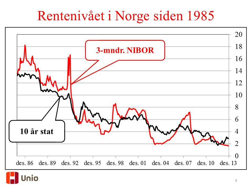 Rentenivået i Norge siden 1985