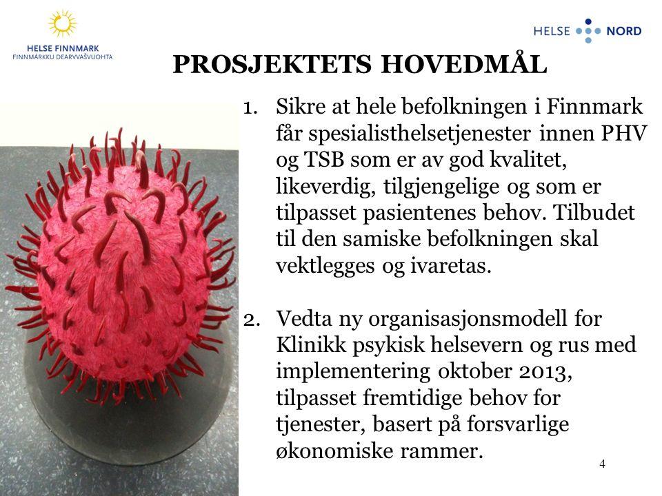PROSJEKTETS HOVEDMÅL
