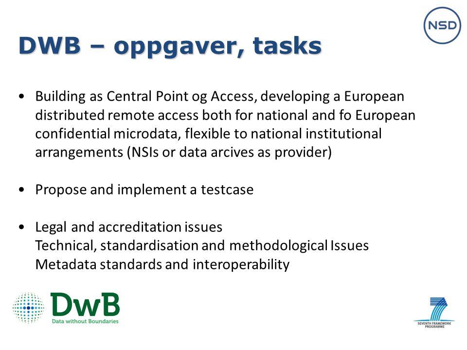 DWB – oppgaver, tasks
