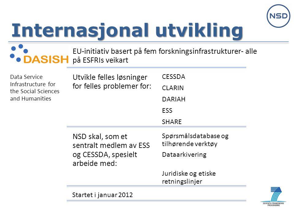 Internasjonal utvikling