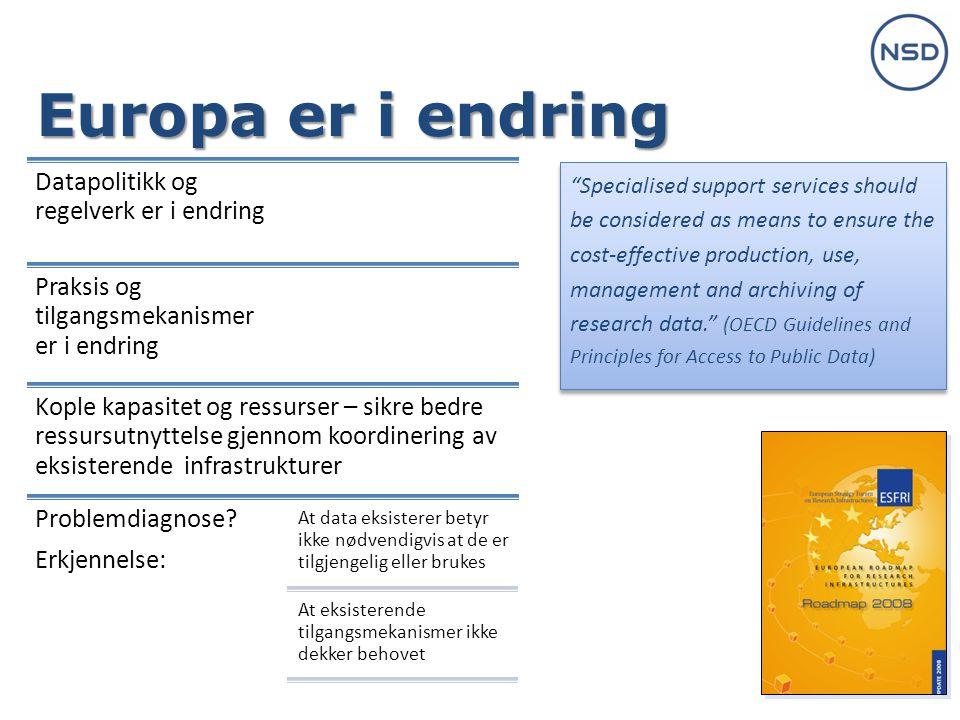 Europa er i endring Datapolitikk og regelverk er i endring