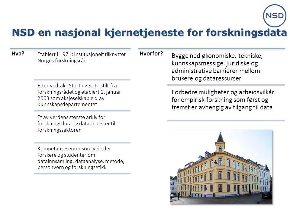 NSD en nasjonal kjernetjeneste for forskningsdata