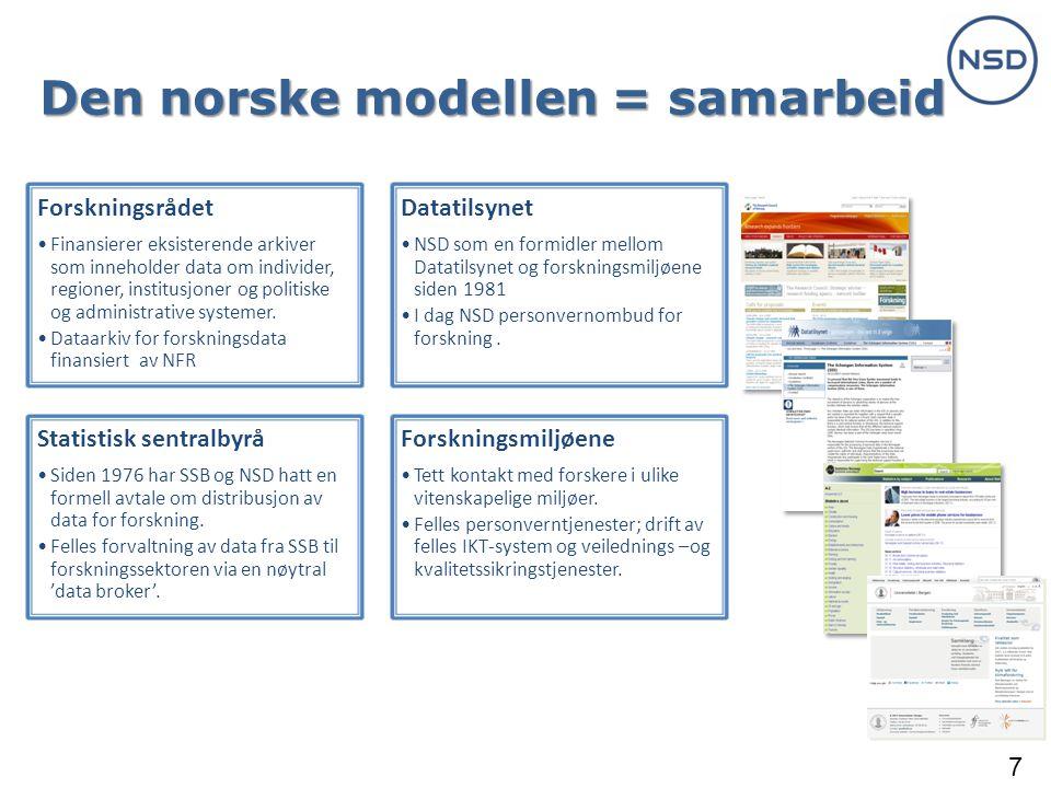 Den norske modellen = samarbeid