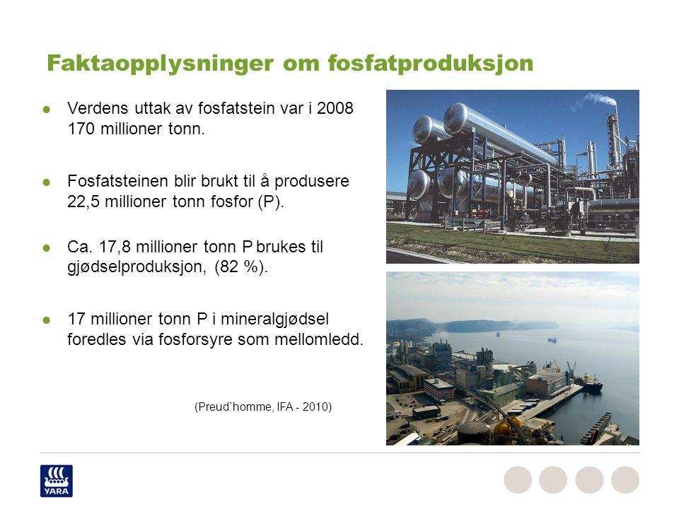 Faktaopplysninger om fosfatproduksjon