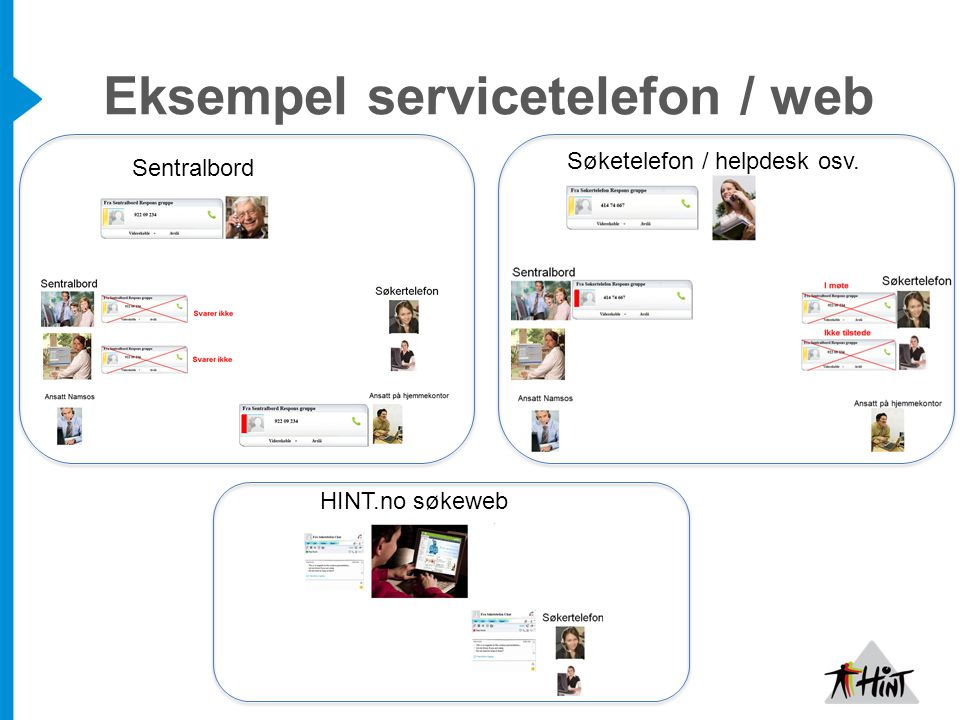 Eksempel servicetelefon / web