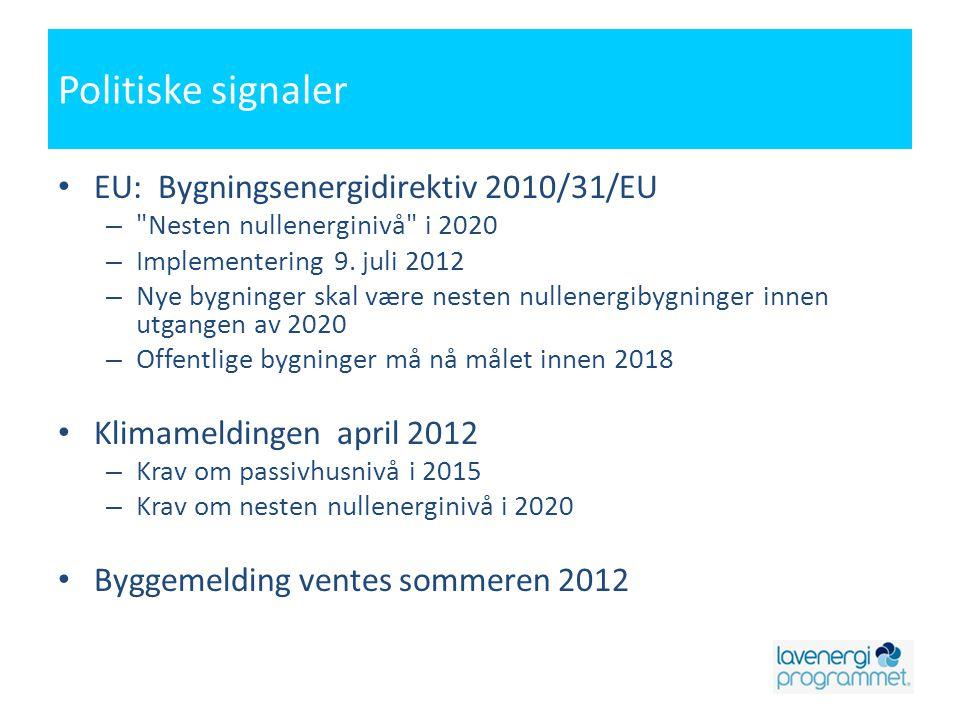 Politiske signaler EU: Bygningsenergidirektiv 2010/31/EU