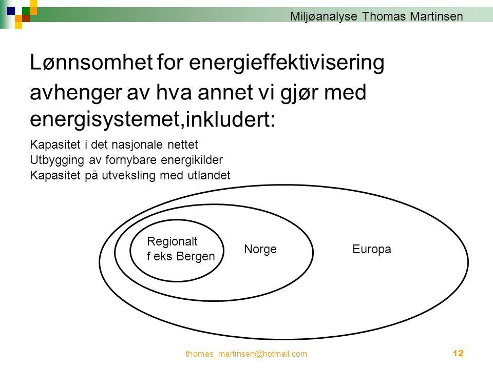Lønnsomhet for energieffektivisering
