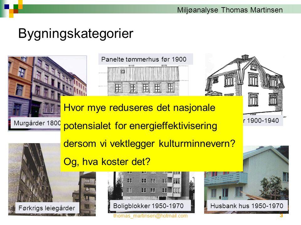 Bygningskategorier Panelte tømmerhus før 1900.