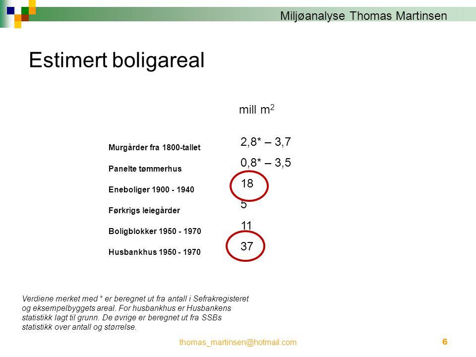 Estimert boligareal 22mill m2 2,8* – 3,7 0,8* – 3,5 18 5 mill m2 11 37