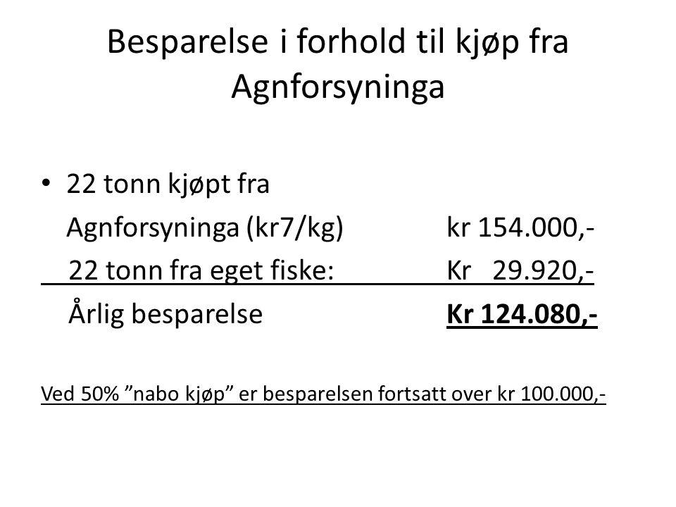 Besparelse i forhold til kjøp fra Agnforsyninga