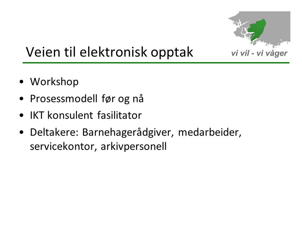 Veien til elektronisk opptak