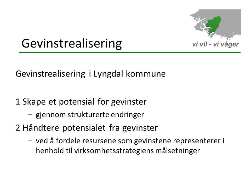 Gevinstrealisering Gevinstrealisering i Lyngdal kommune