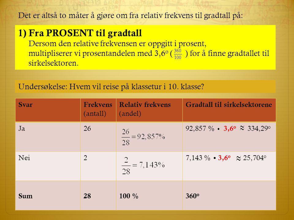 1) Fra PROSENT til gradtall